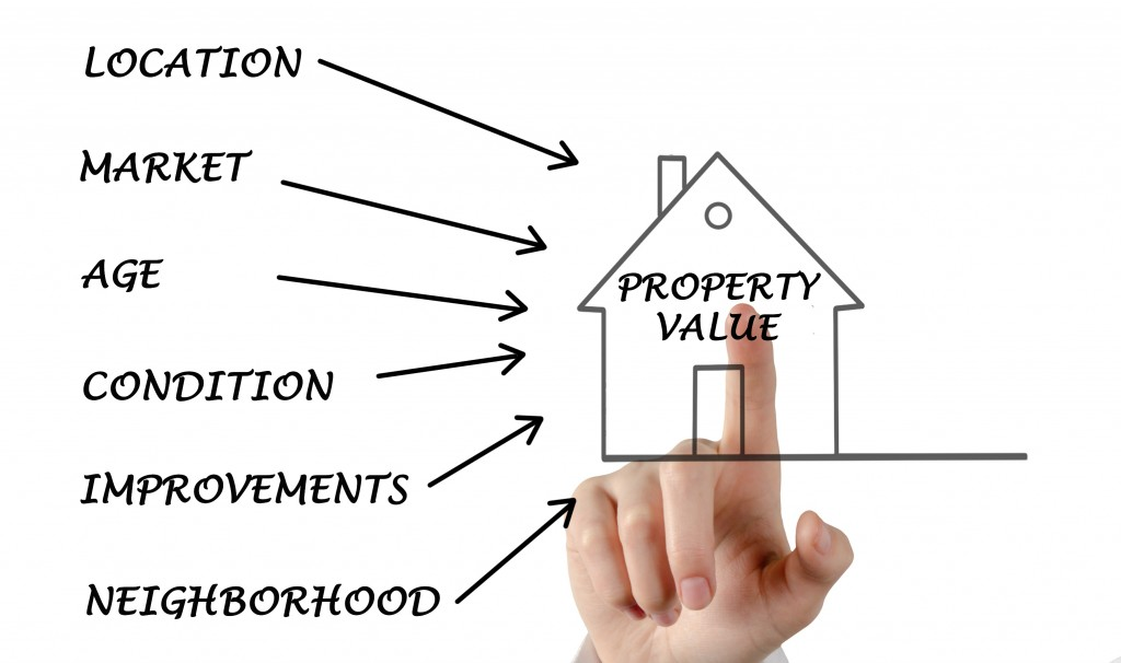 Appraisal property value